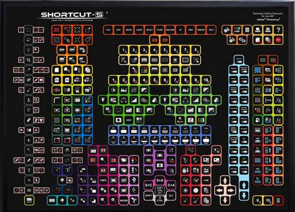Photoshop专用键盘,整合399个组合快捷键