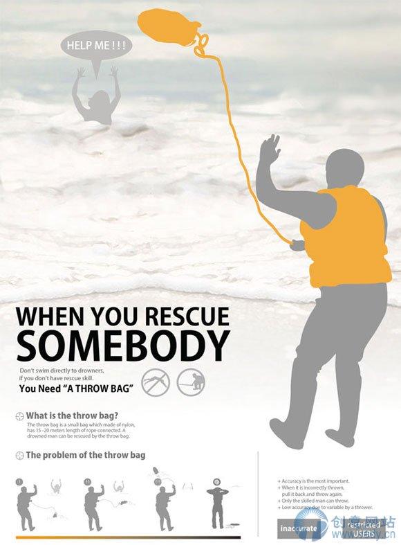 便携式溺水救生圈创意装置