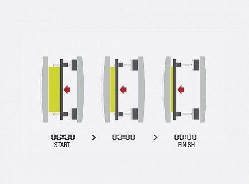 有着突破性设计的挤压式智能输液器PIVS