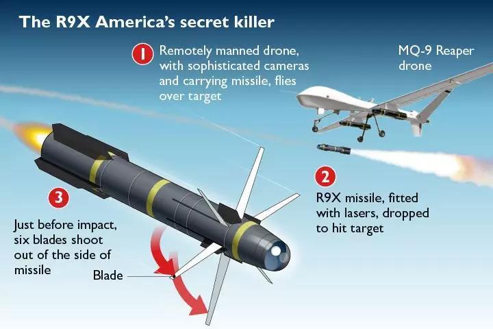 美军研制出不会爆炸的炸弹R9X,但能精准杀敌
