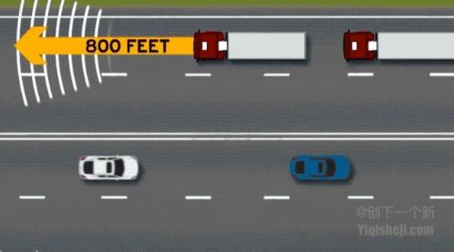 安装了这个系统,一个司机就能驾驶两辆货车