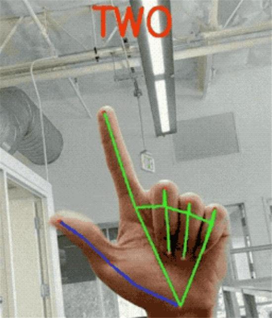 纹身监测疾病,谷歌手势识别,车钥匙芯片植入手臂