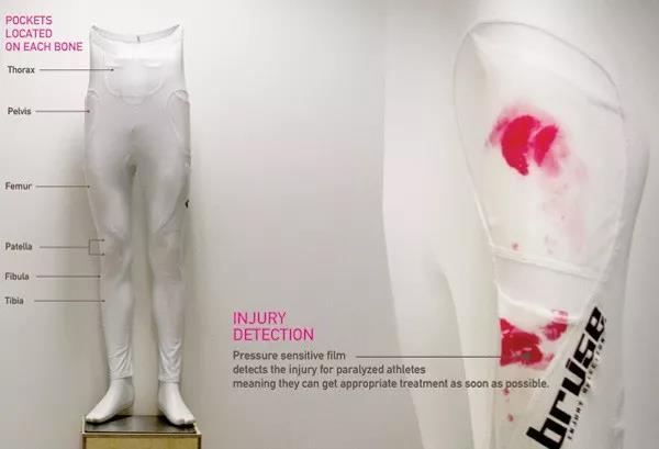 """这条裤子可以用""""血印""""的方式来提示受伤部位"""